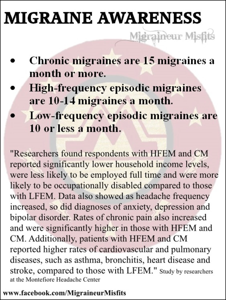 The impact of high episodic migraines similar to that of chronic migraines