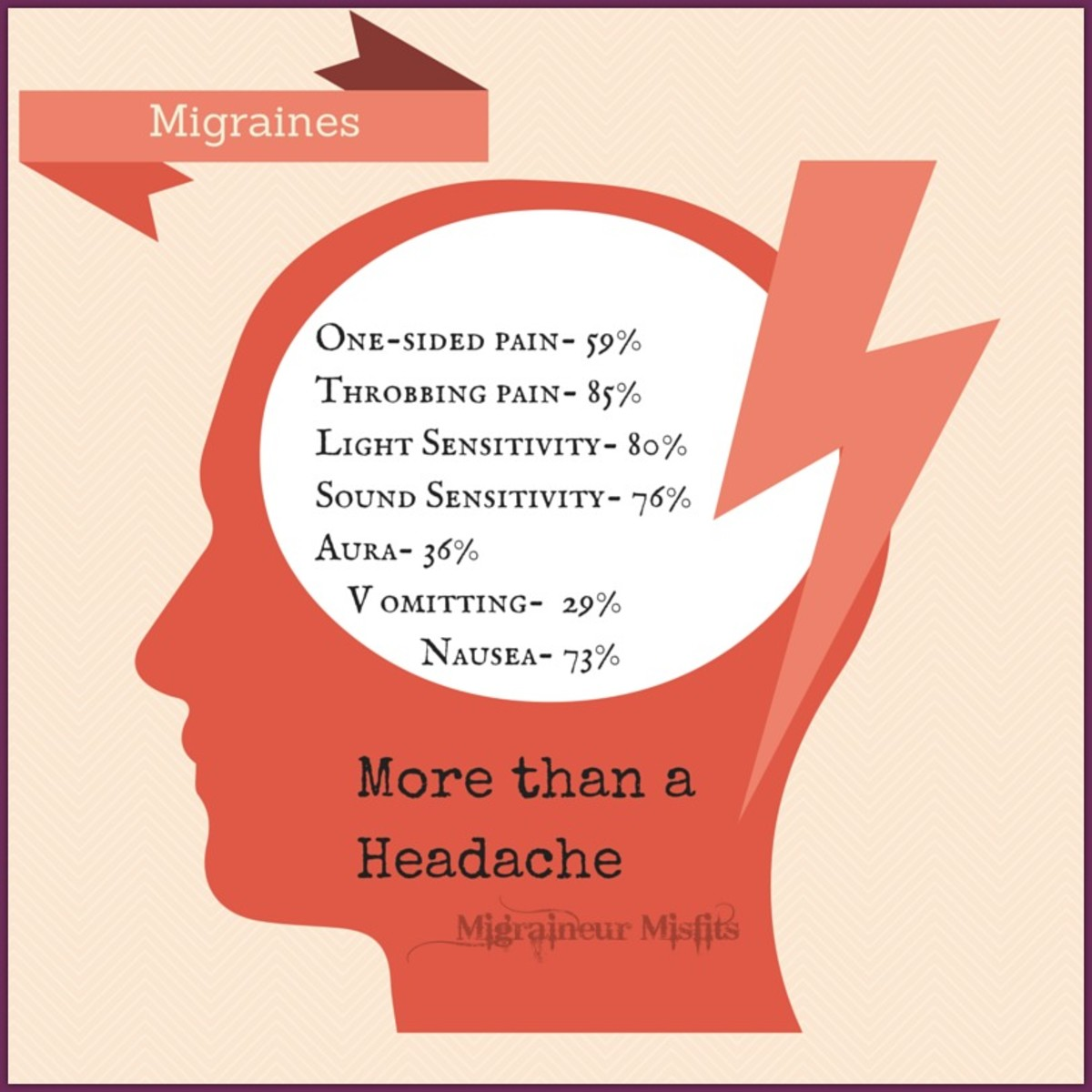 Migraines: Not just a headache
