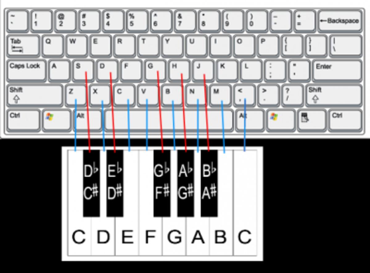 The Keyboard Keyboard