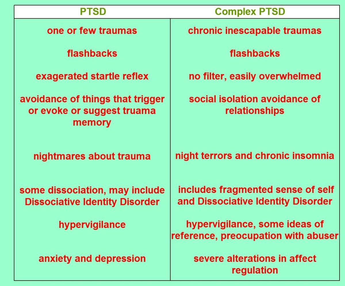 complex-ptsd-symptoms-and-treatment