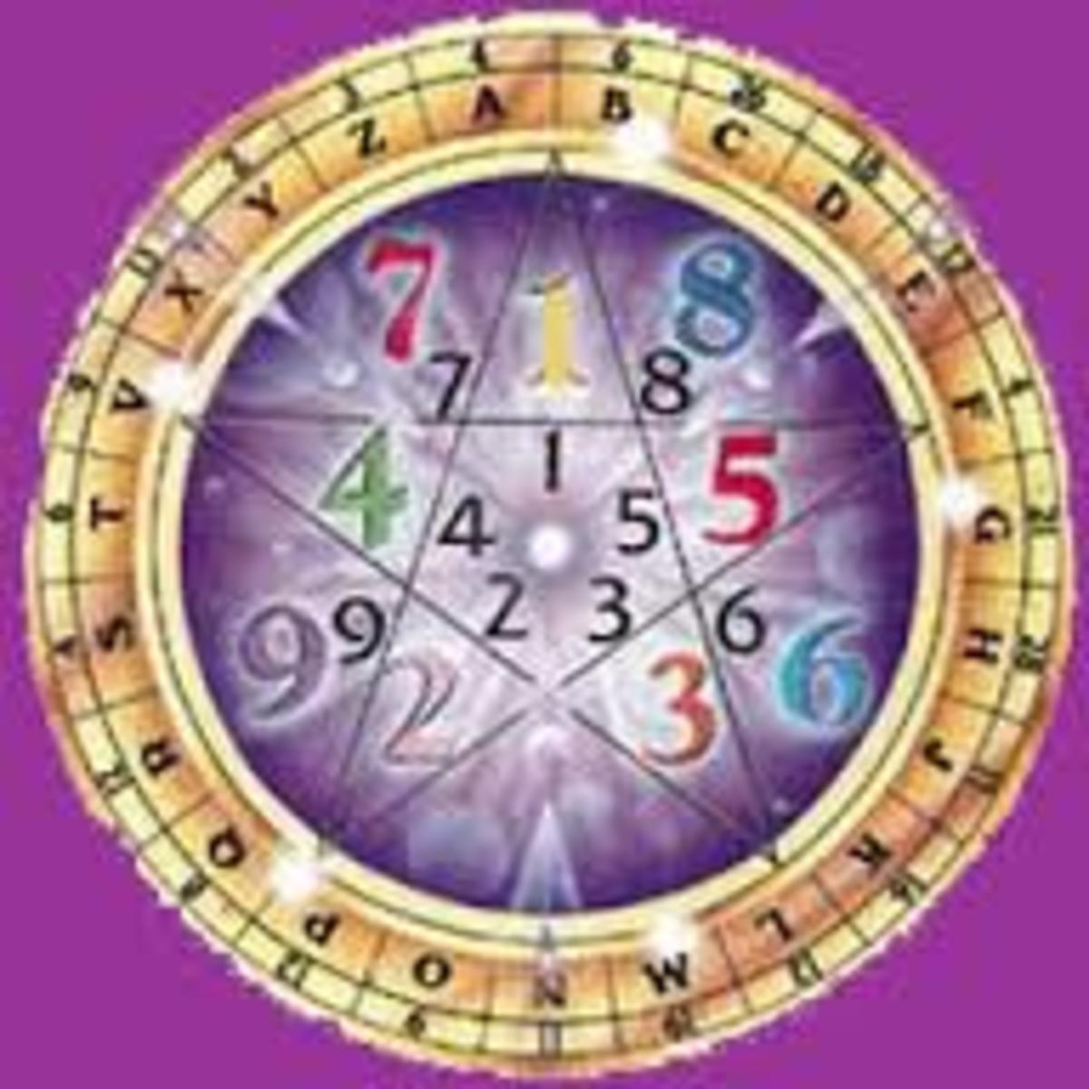 The numbers wheel of Fortune