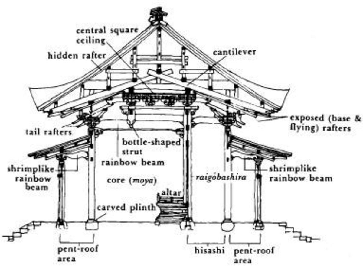 The Shofukuji Jizodo Temple, 1407