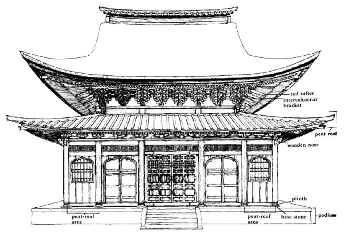 Zen Style Medieval Japanese Architecture Karayo Ancient Chinese Drawing