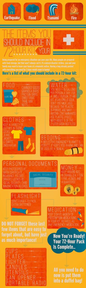 Check out the things you may need in case of an emergency.