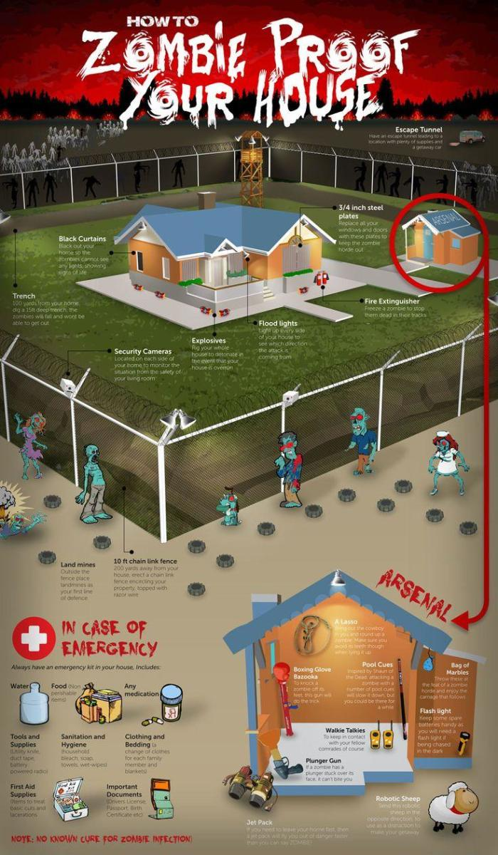 Here's how to Zombie Proof your home. But it will work against other low lives also.