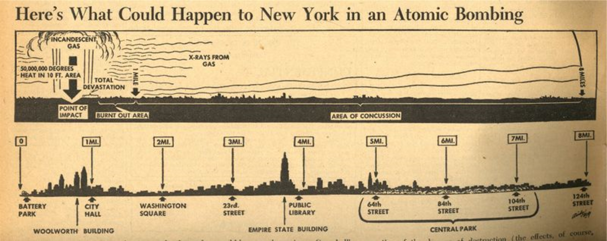 Effects of a nazi nuclear bomb on New York