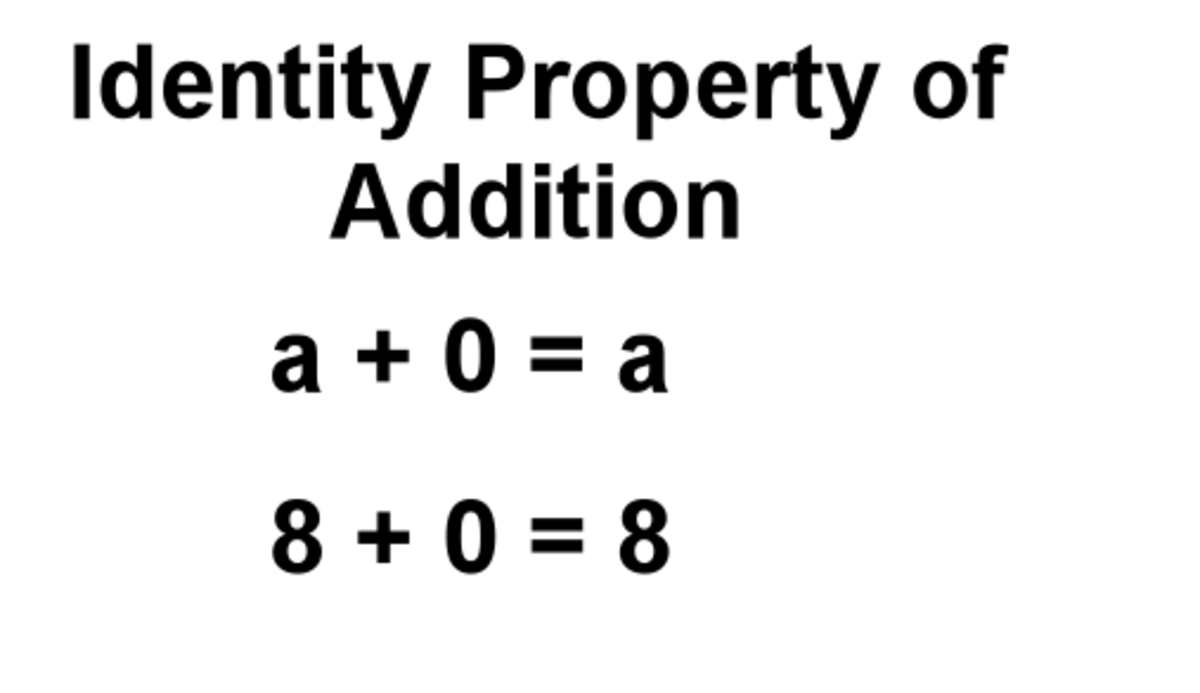 Identity Property Of Addition & Multiplication - Lessons - Tes Teach