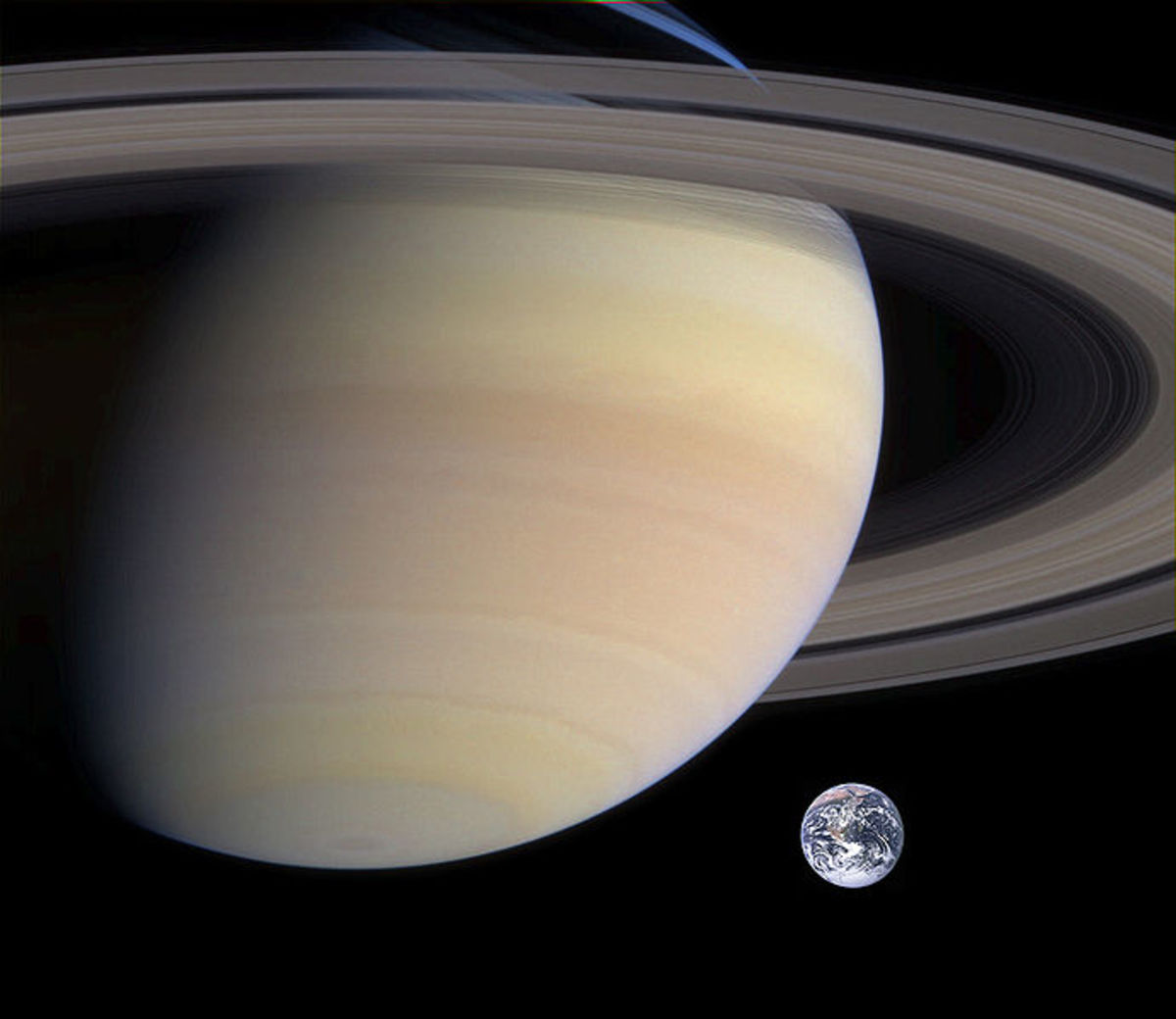 Saturn compared to the Earth