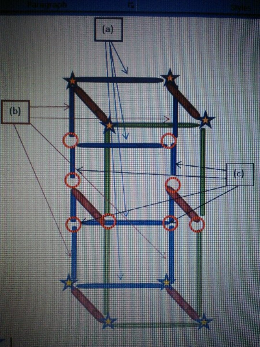 Frame Graph:  Note the colors...Blue for back panel, green for front panel and red for the side pieces to connect them together.  Stars are for corner connectors and circles are for T connectors.