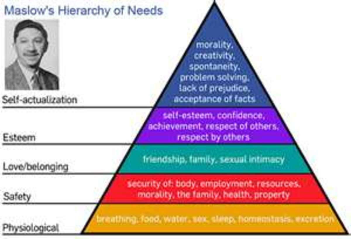 maslow interpersonal needs Maslow's humanistic theory of personality maslow's humanistic theory of personality states that people achieve their full potential by moving from basic needs to.
