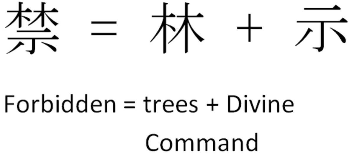 The Chinese characters that make up the character for Forbidden.