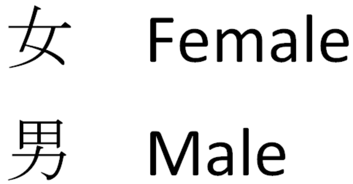 Chinese characters for Male and Female.