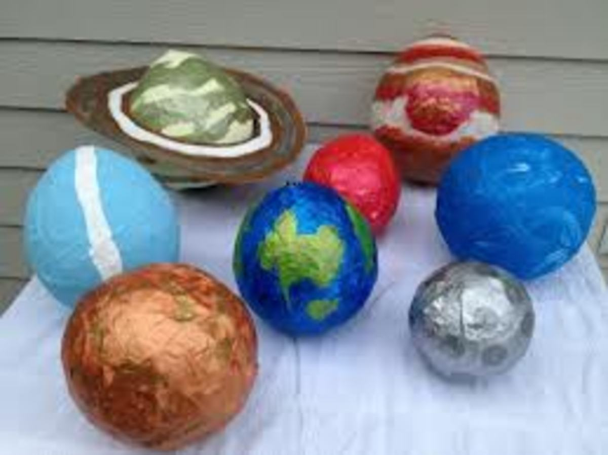 How to make Paper Mache Planets