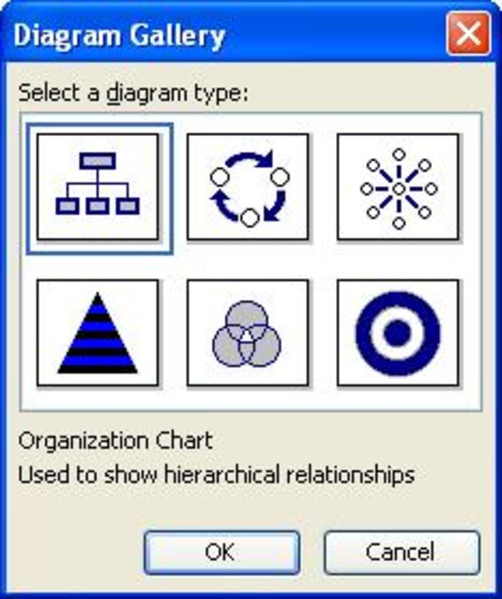 The insert diagram dialog box