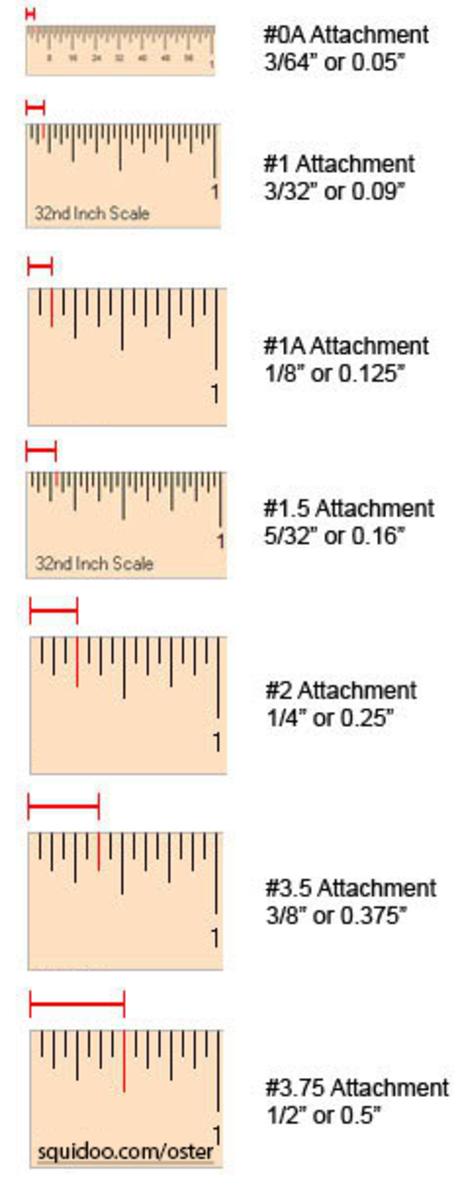 Oster clipper blade size chart