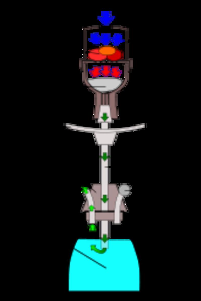 Diagram of a hookah or water pipe