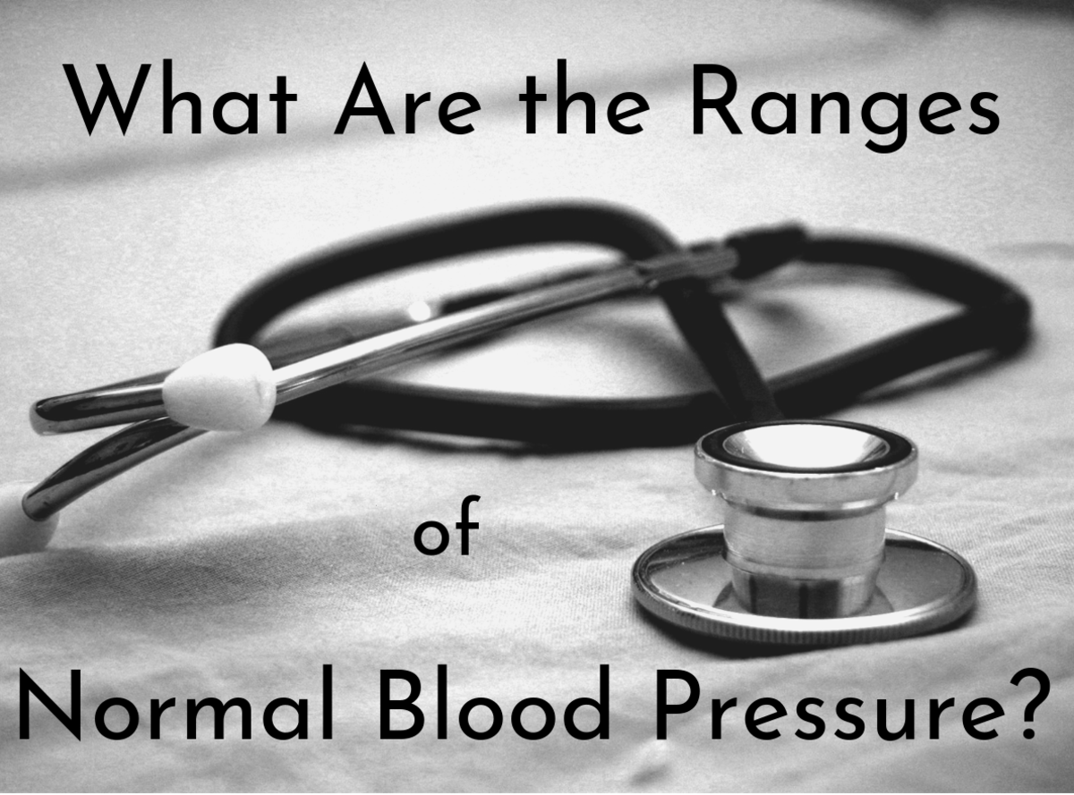 What are the Ranges of Normal Blood Pressure?