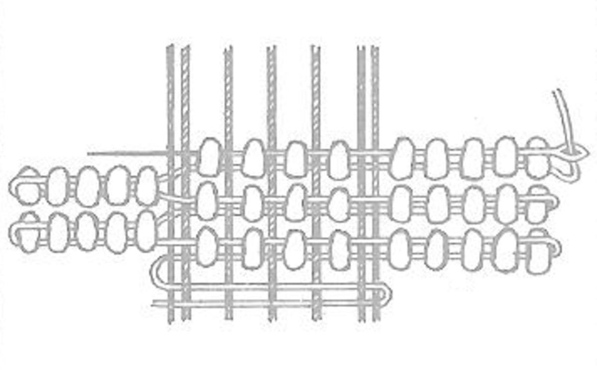 Threading a Fringe