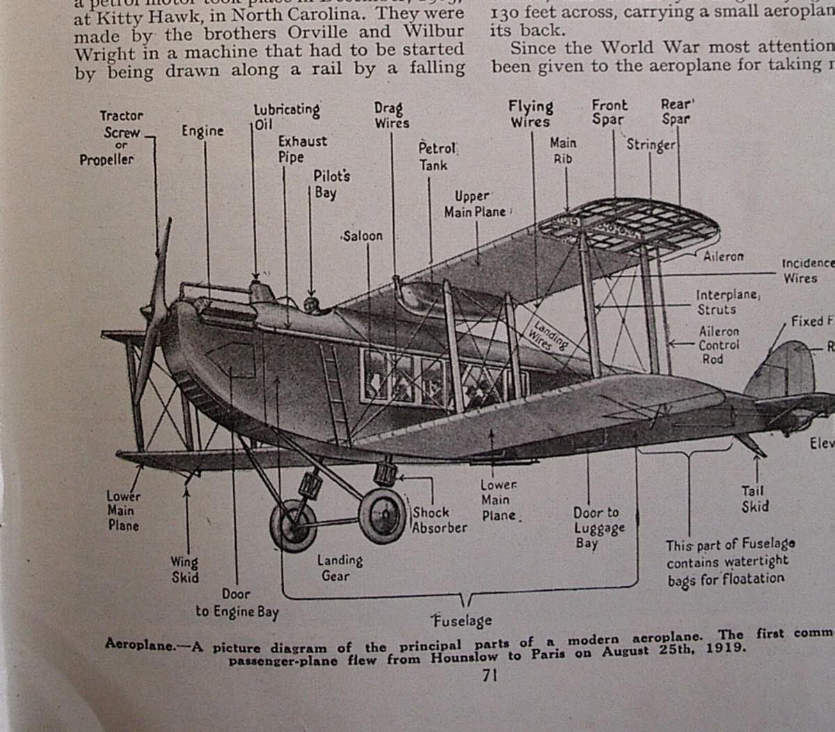 And how about this for the most modern up-to-date airplane?