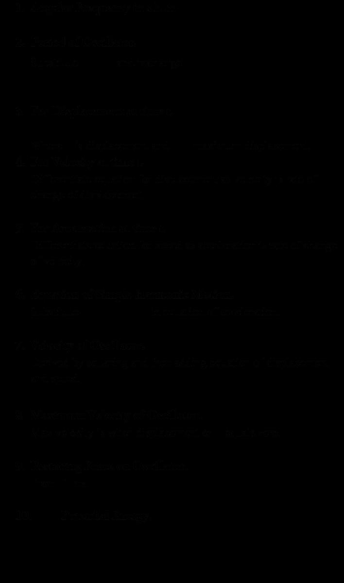 A Level Physics Formula Sheet - Simple Harmonic Motion