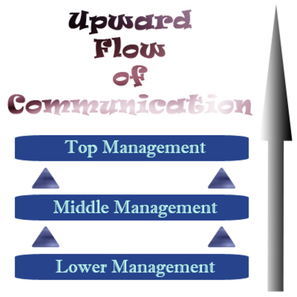 flows-of-communication