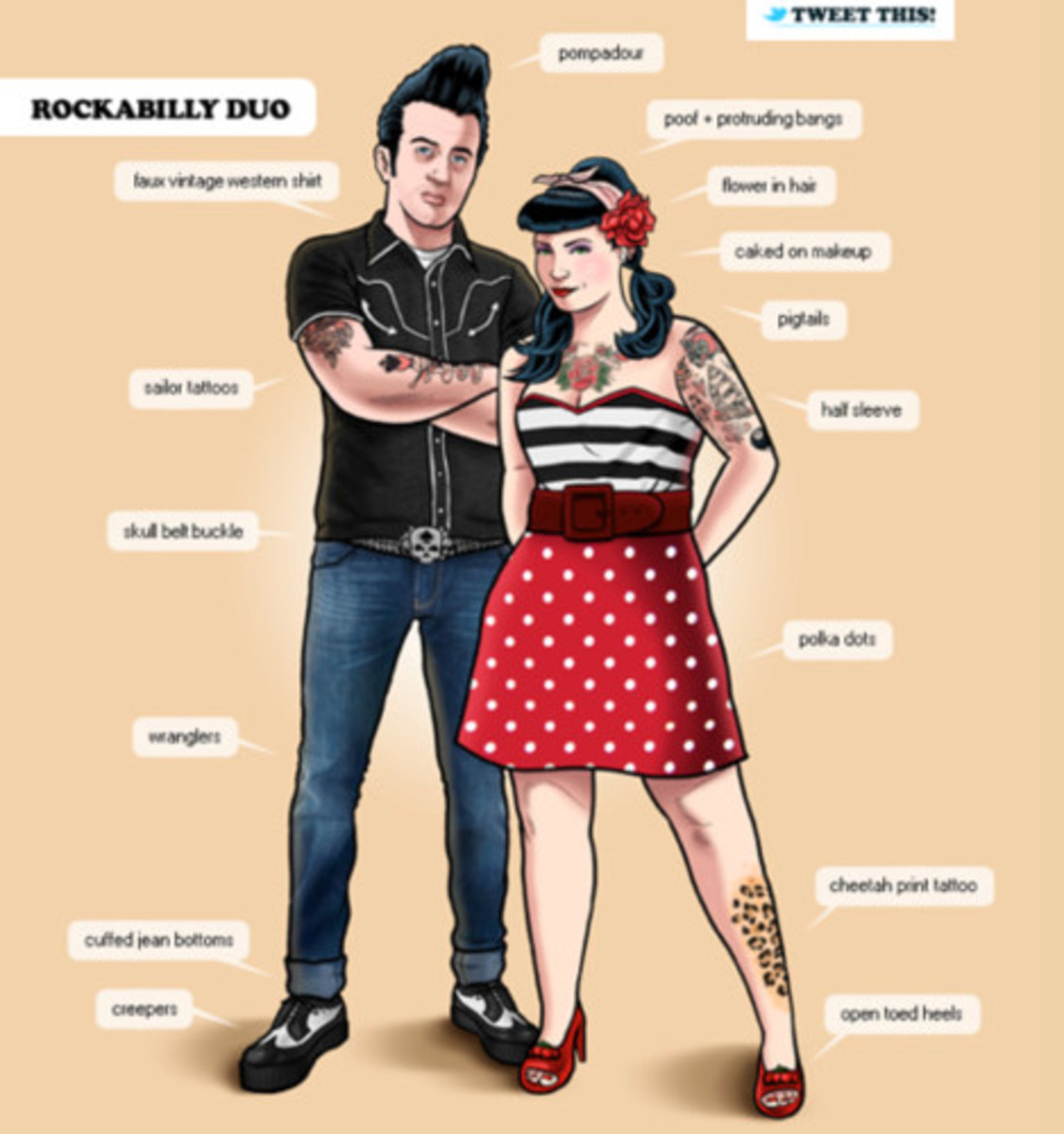 rockabilly clothes | Rockabilly Style Clothing Store For Women - RockabillyDresses.org