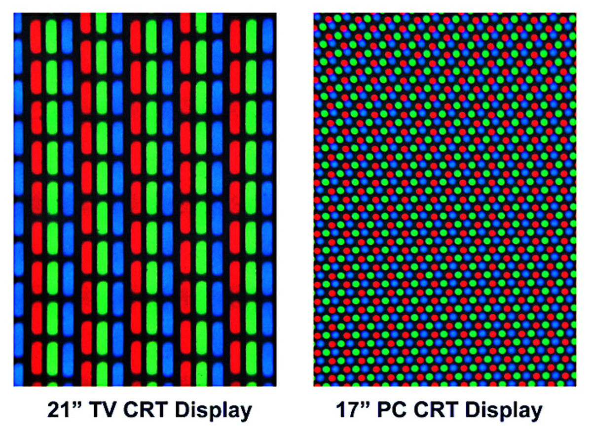 These cathode ray tube representations show the  red, green and blue phosphor dots of RGB. Each group of three dots makes one pixel. Light emitted from each dot can be varied in intensity to create many different colours