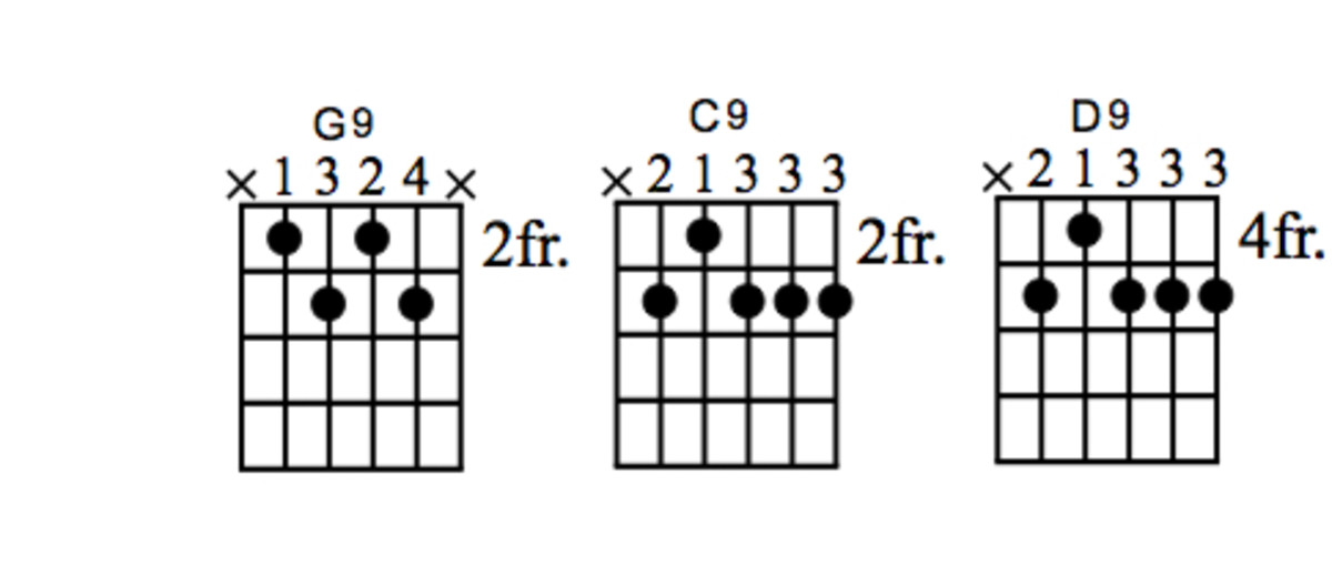 Blues Guitar Lesson u2022 How To Use The Combination Scale. Chords, Solos, Tab, Videos, Jam Tracks