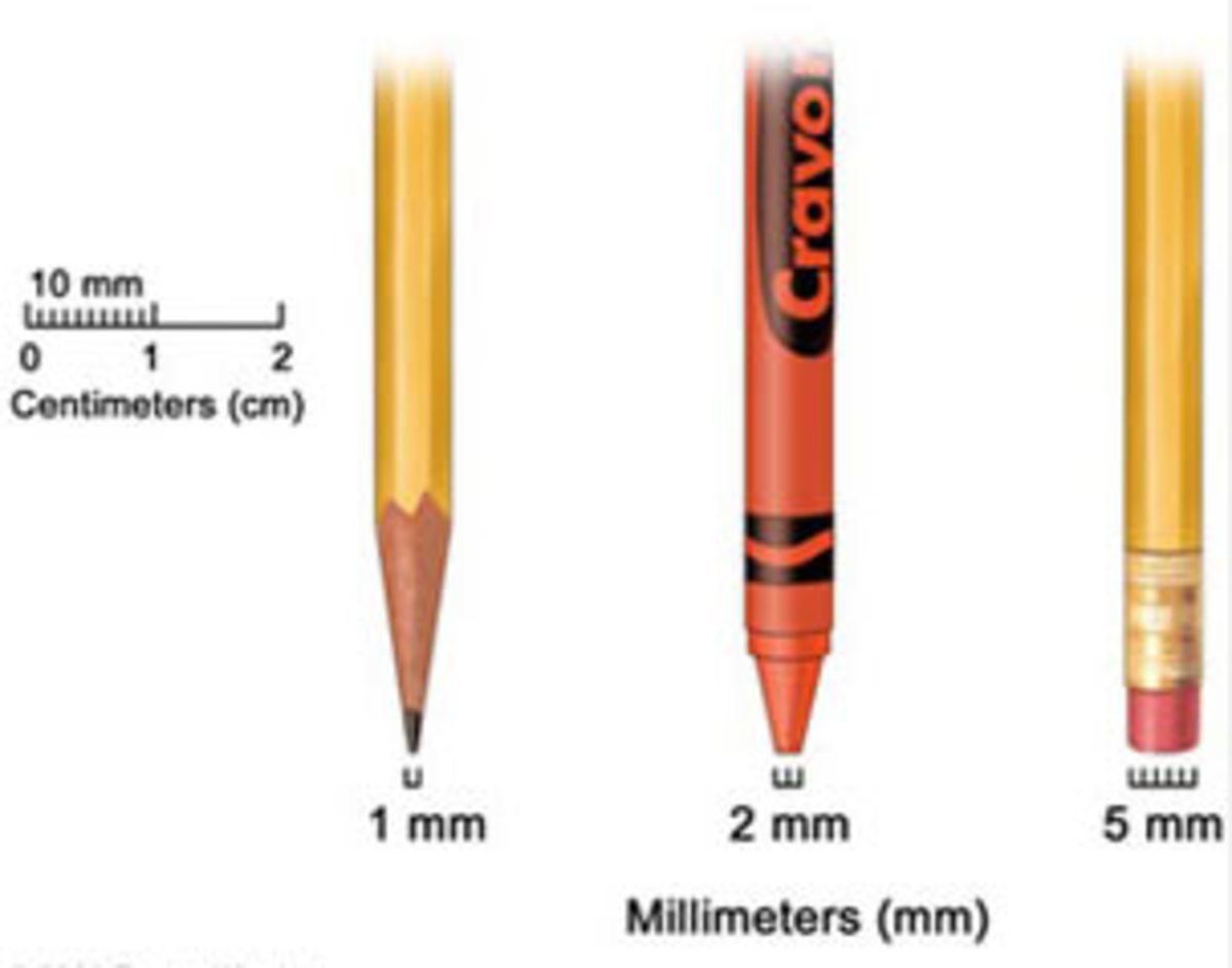 An easy way to measure the size of a mole. Image courtesy Cancer.gov