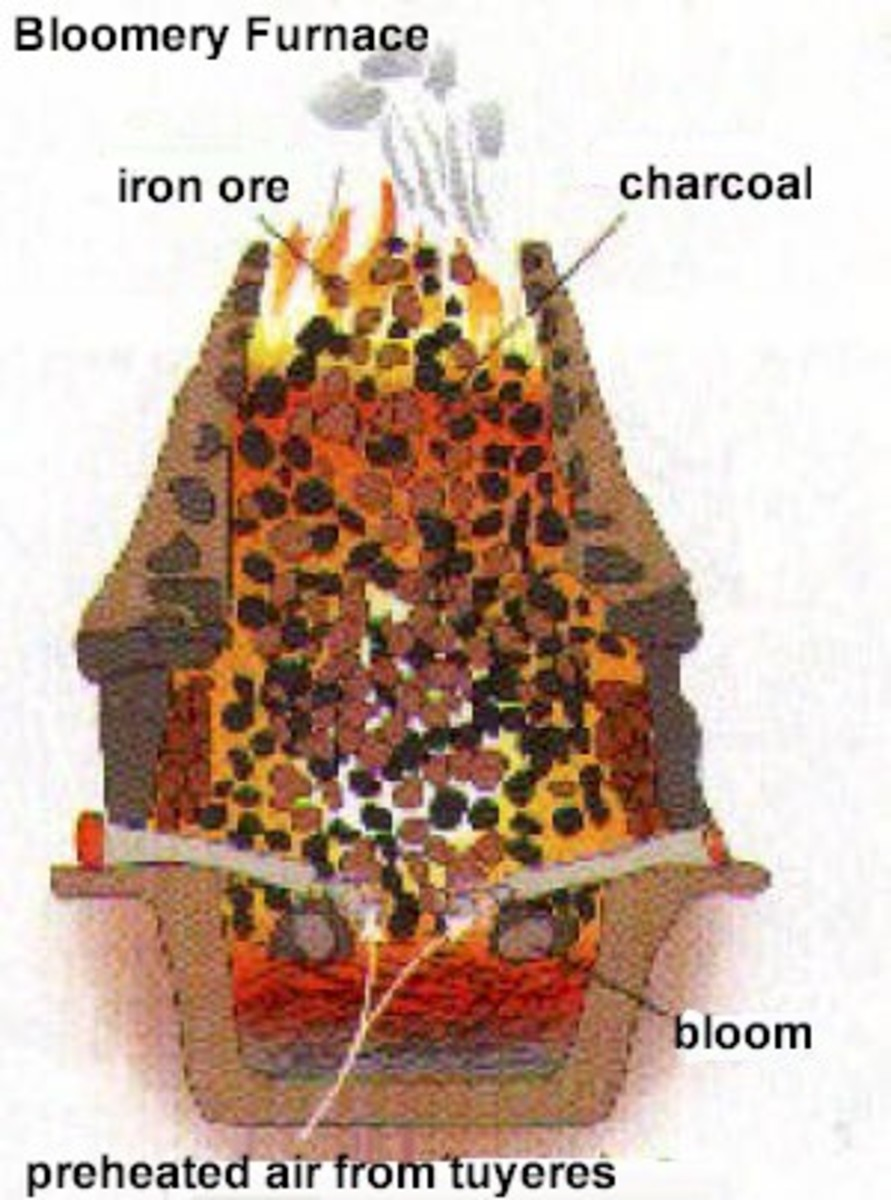 Bloomery furnace - iron age