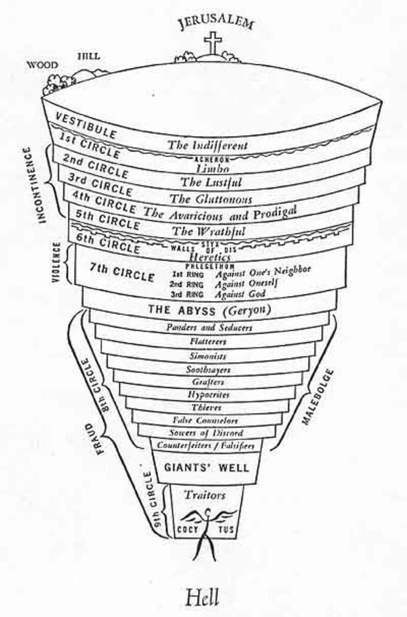 Dante's Inferno Cantos V-VII