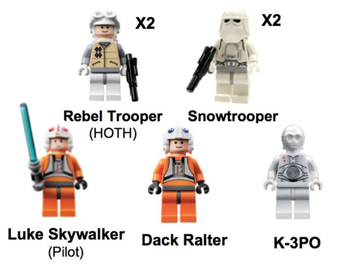 LEGO Star Wars Hoth Rebel Base 7666 Minifigures