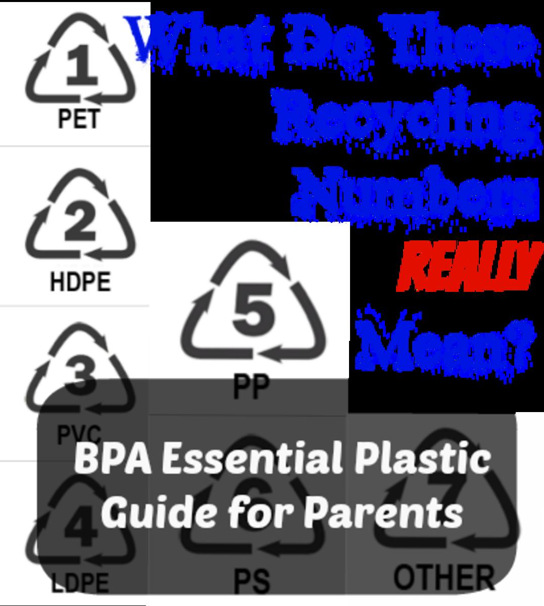 BPA Free? What Does BPA Free Mean?