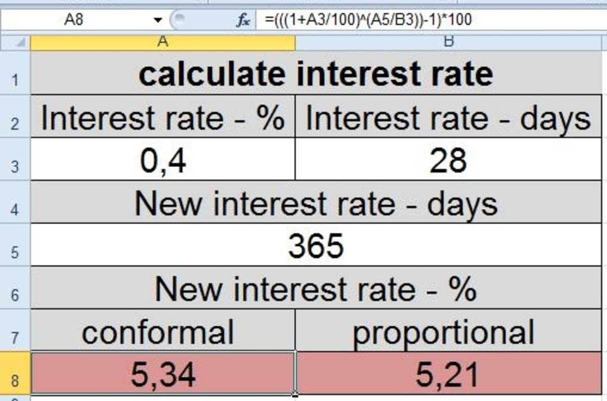 How to Convert an Annual Interest Rate to a Monthly Rate