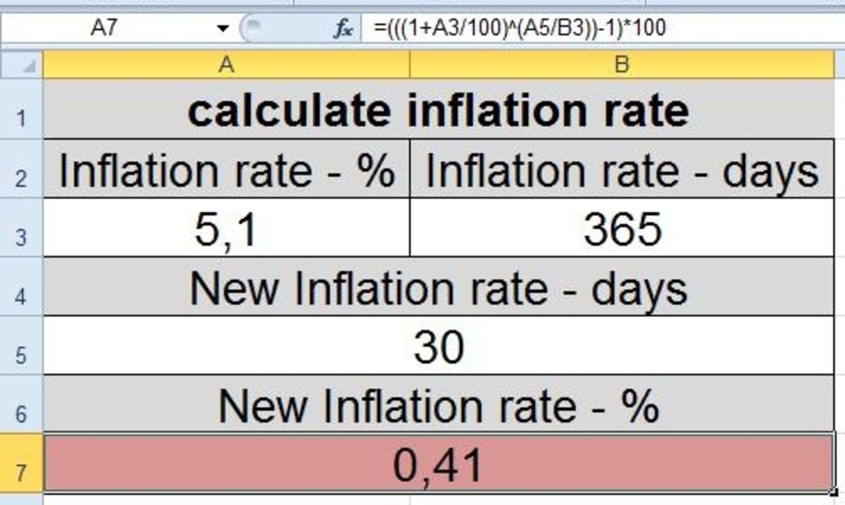 describing inflation and how to calculate the annual inflation rate How to calculate annual inflation over when calculating the annual inflation rate over how to calculate annual inflation over multiple years last.