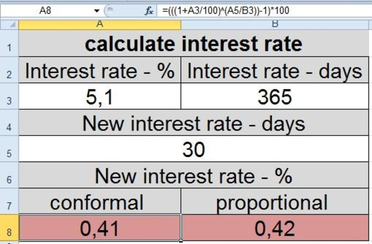 how to calculate monthly interest rate