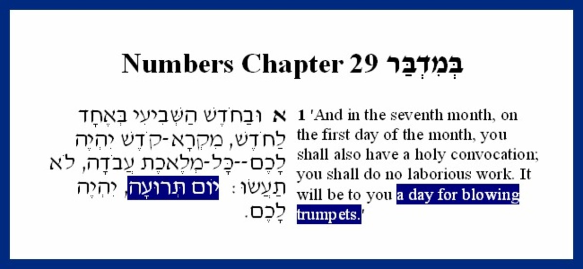 Bible – Numbers 29:1