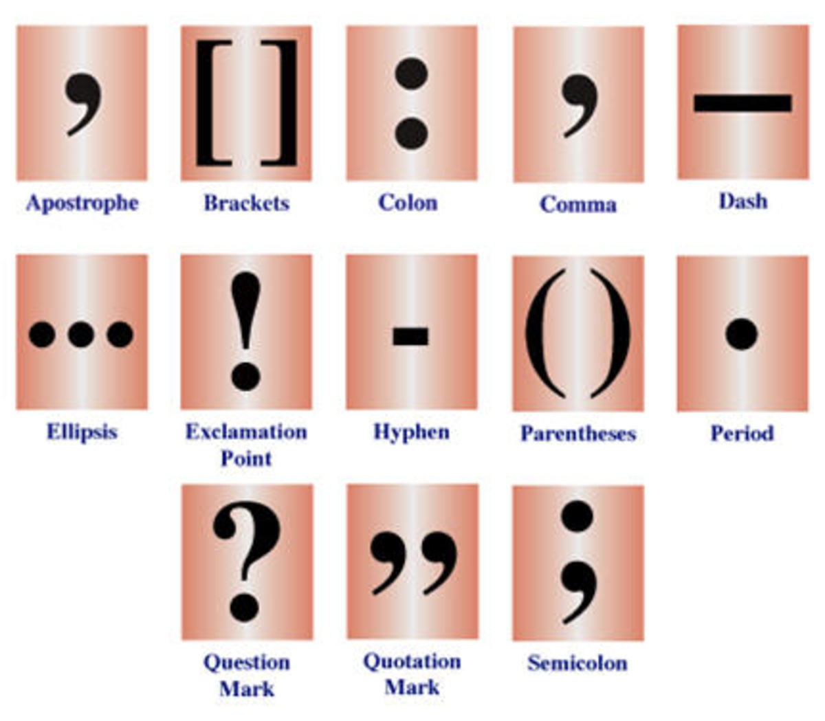 guide-to-punctuation-and-ideas-of-how-to-teach-the-topics