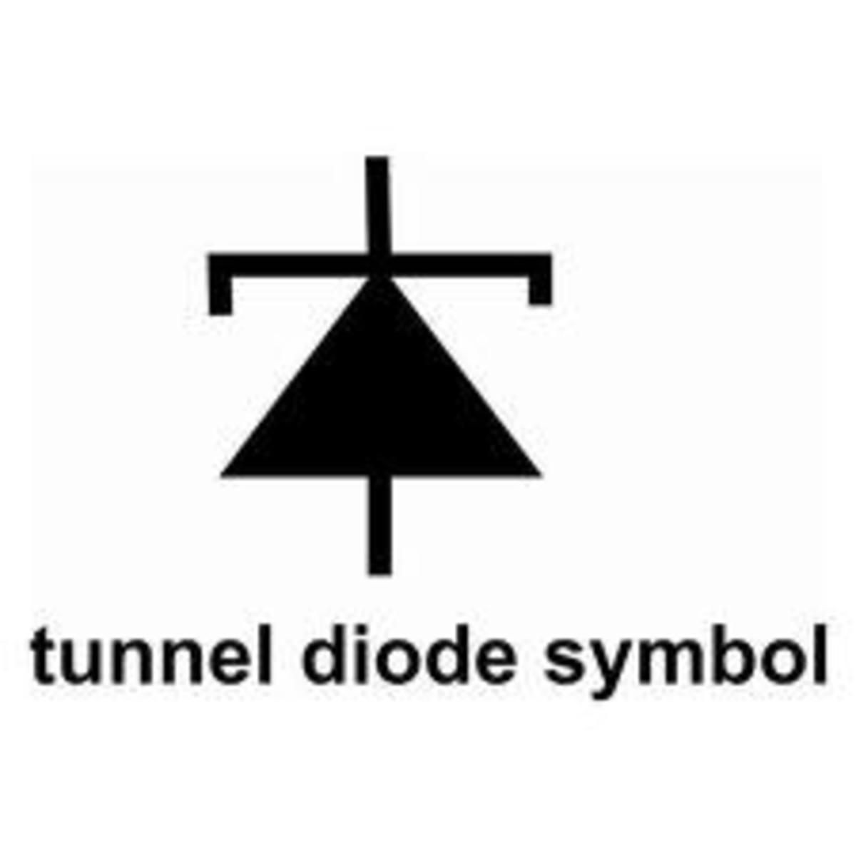Diodes Physics Gcse Coursework - image 10