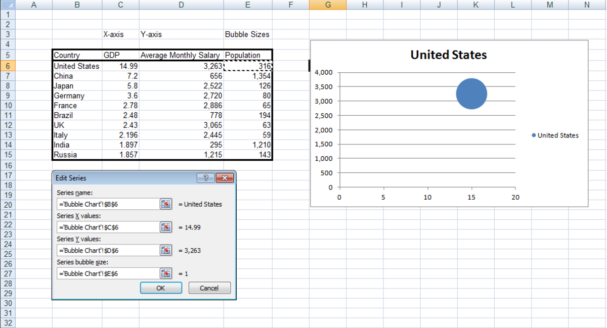 Configuring the series for the Bubble chart created in Excel 2007 or Excel 2010.