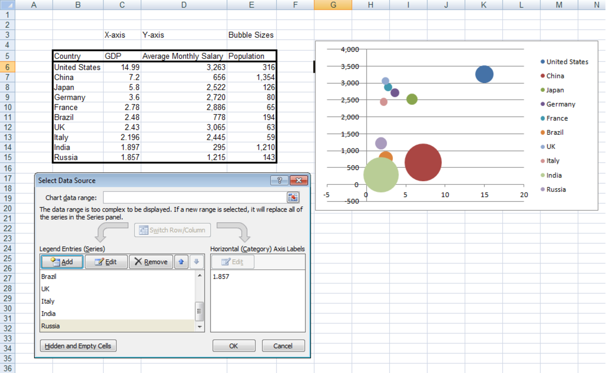 Our Bubble chart now with all the correctly configured series in Excel 2007 or Excel 2010.