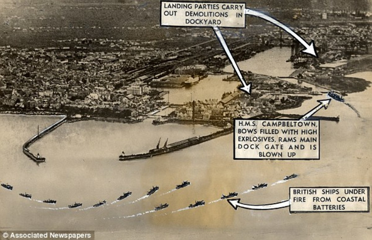 The attack plan