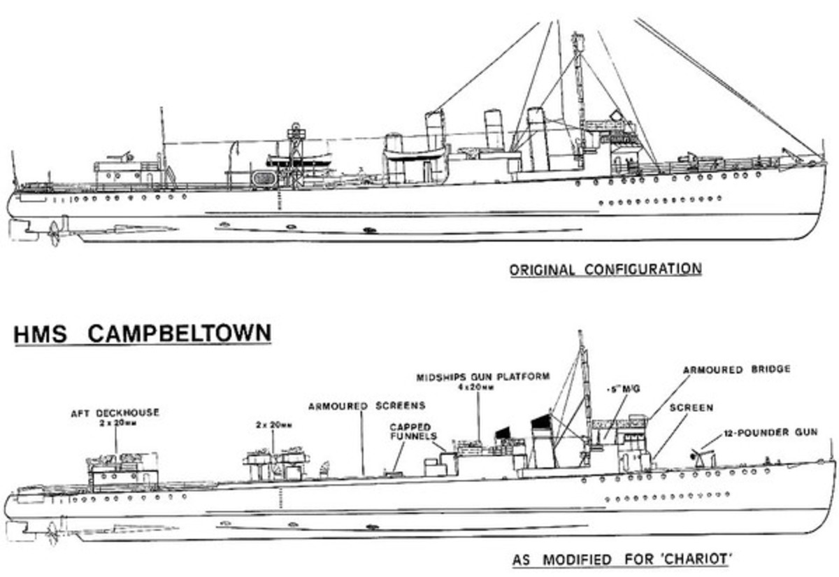 How the Campbeltown was modified to look like a German Mowe class destroyer