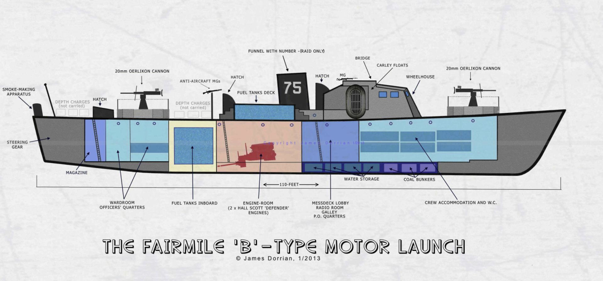 Fairmile type B motor launch