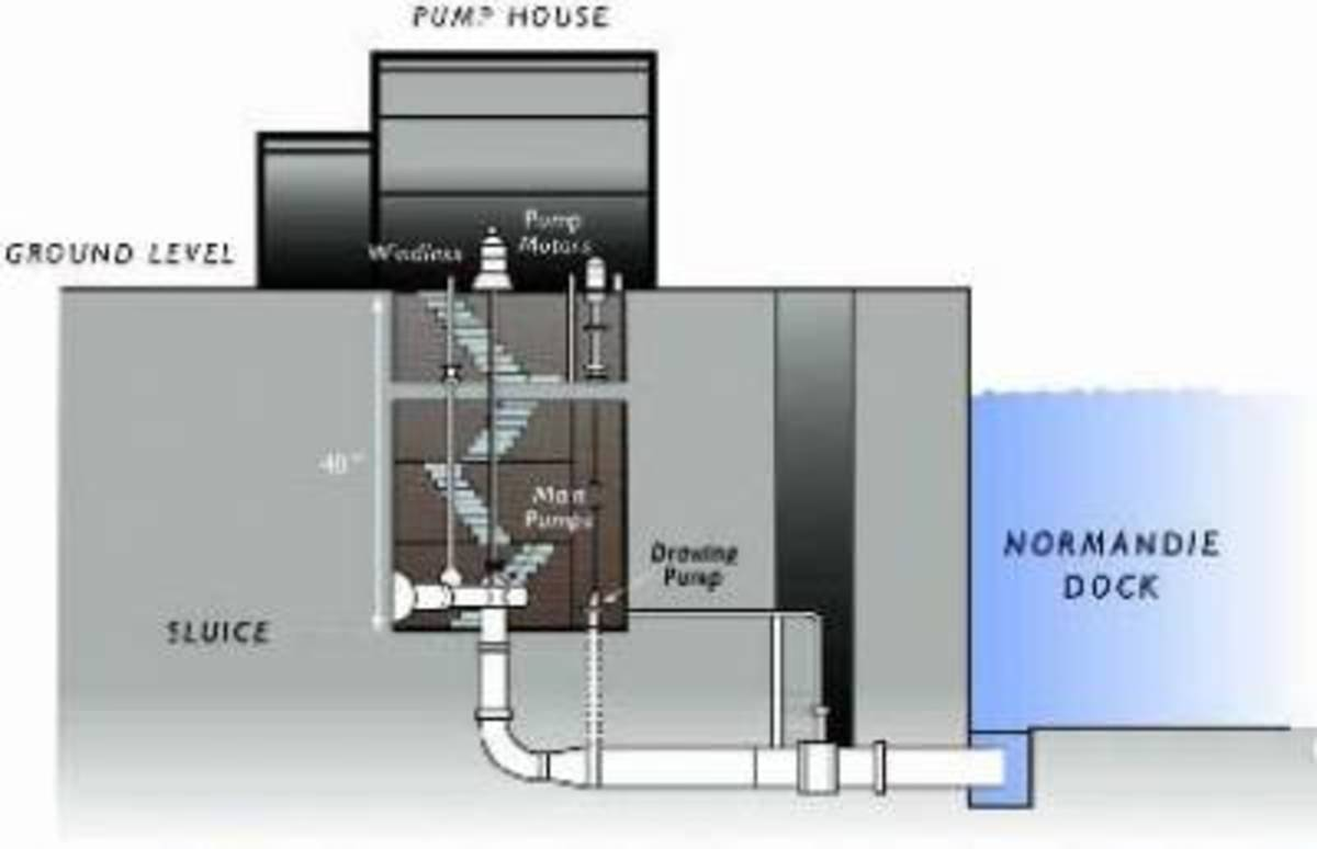 Diagram of the dry dock pump house