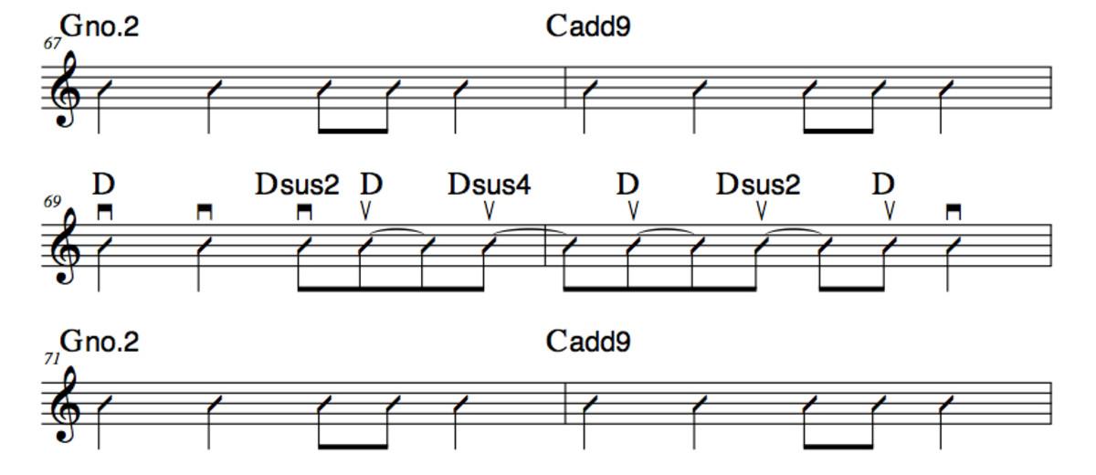 easy-guitar-songs-guitar-chords-strumming-patterns-pink-floyd-poison-blue-rodeo-fleetwood-mac