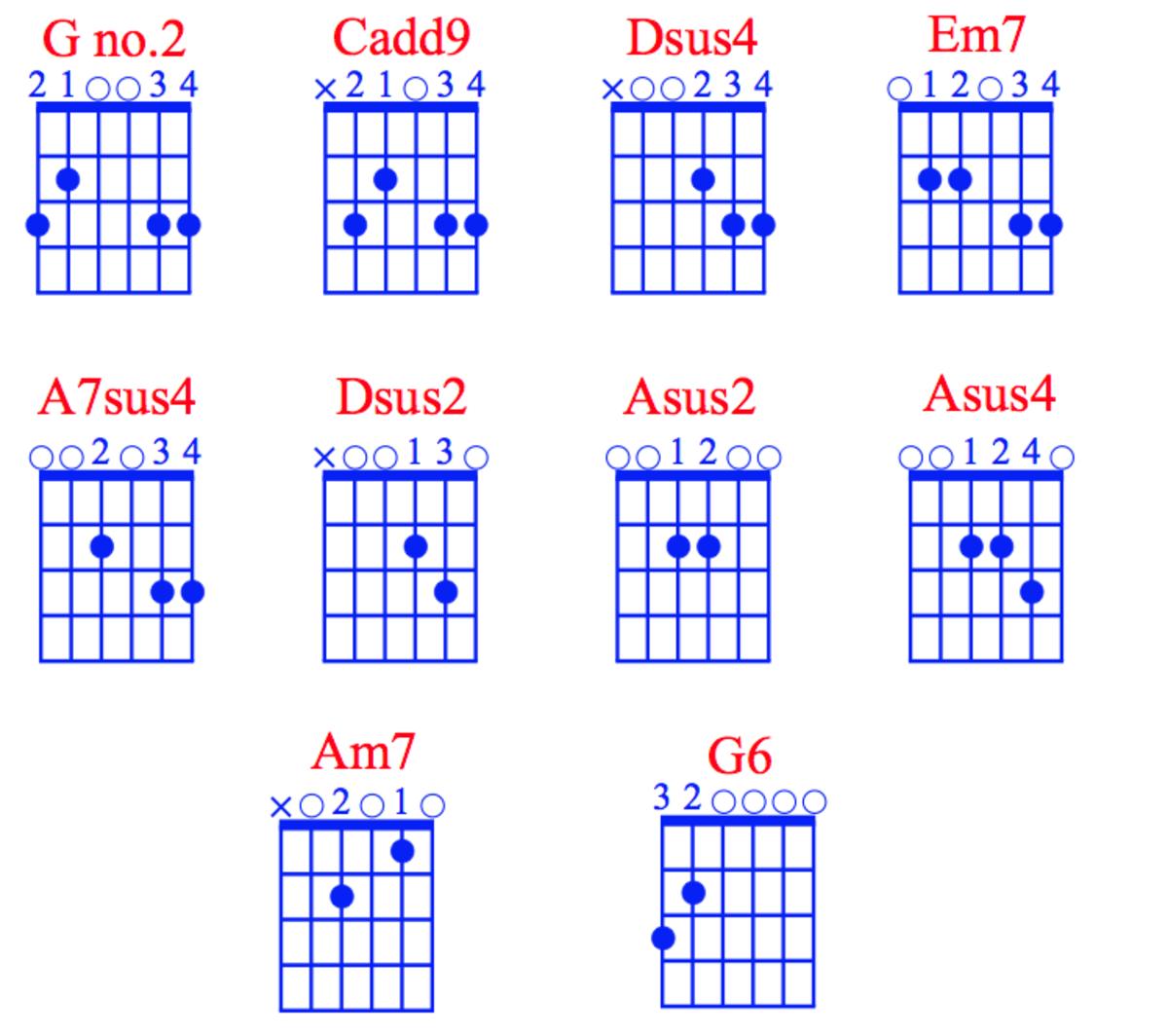 Easy Guitar Songs u2022 Pink Floyd, Poison, Blue Rodeo, Fleetwood Mac u2022 Guitar Chords, Strumming ...