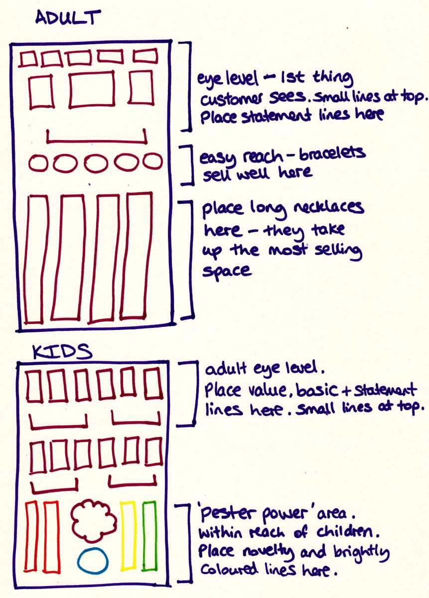 Adults and kids layouts