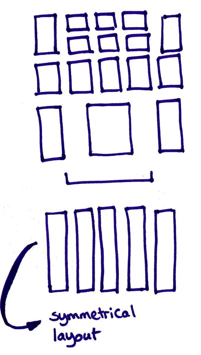 Symmetrical layout