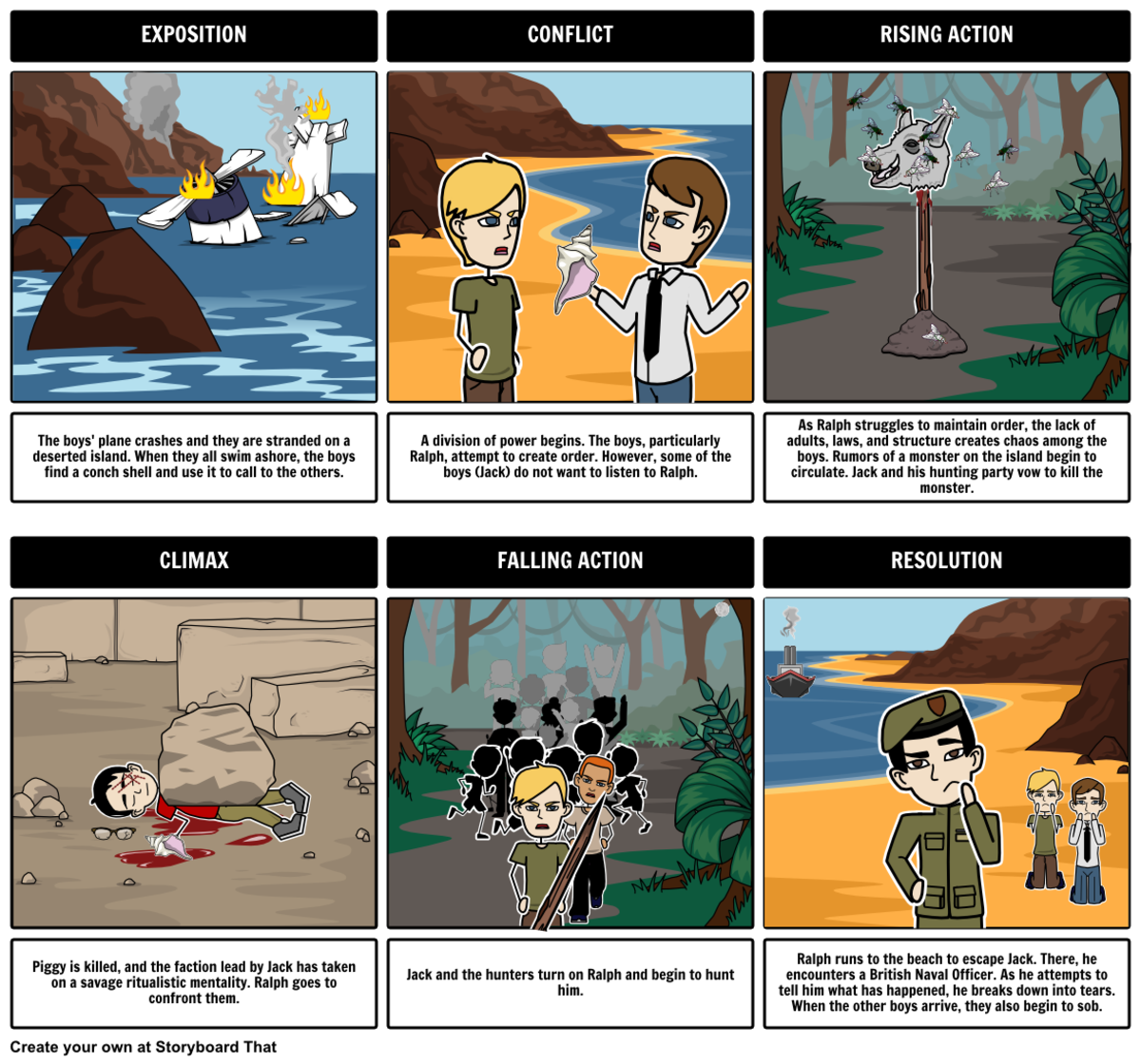 Lord Of The Flies By William Golding Lesson Plan Ideas Hubpages